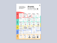 28 models for the wise decision maker // Infographic