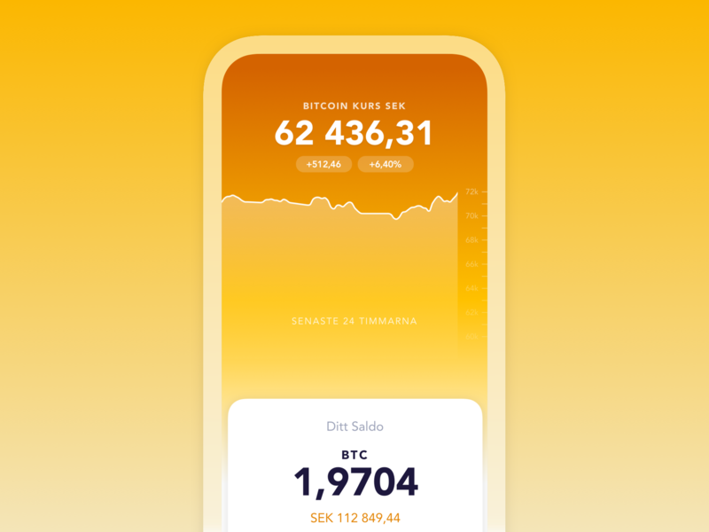 app coincard