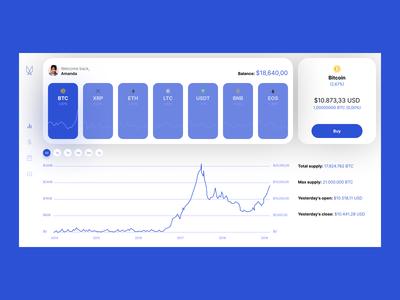 Cryptocurrencies Dashboard