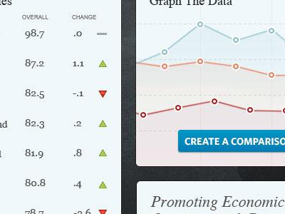 2012 Homepage heritage graph black blue orange red