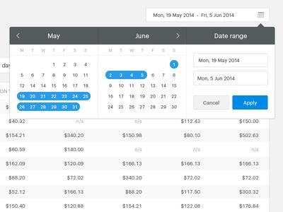 Date Range Selector date picker calendar popover dashboard table flat date selector date range report