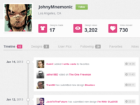 User Profile with timeline