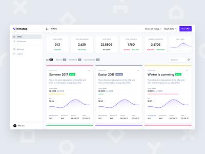Primetag Offers ui ux gilroy purple cards app desktop analytics significa platform