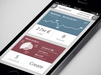 Mobile Banking Dashboard app e-banking flat iphone mobile reporting ui cash management account chart dashboard tile