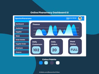 Online Pharamacy System Dashboard