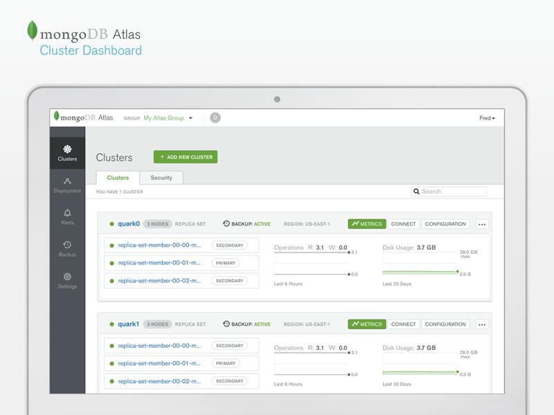 MongoDB Atlas Cluster Dashboard by Fred Truman for MongoDB