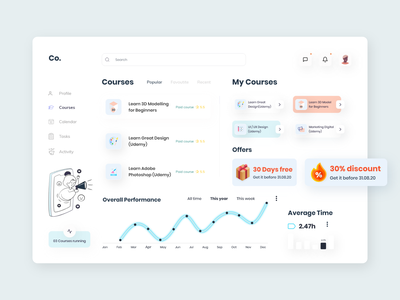 Courses Dashboard deshboard designs product design full time job 2020 trend e-commerce website typography ui ux creative design dribbbble design courses dashboard