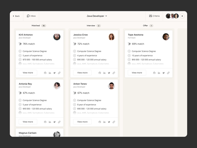 Matched Candidates board trello clean ui ui hr software saas enterprise matching candidates hiring roadmap pipeline dashboard ats applicant tracking system