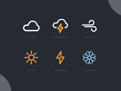 Weather icons design icon vector design vector icon iconography icon packs pixel perfect icon design line icon illustration icon set icon icon design icon app icon a day