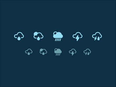 Weather icons glyph