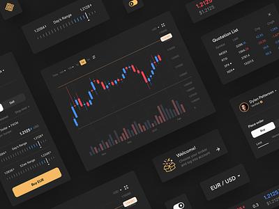Coinmaze: online trading platform web fintech finance currency dashboard user interface product design interface app design