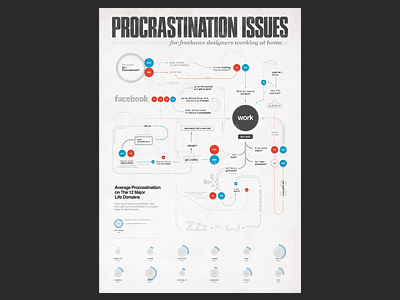 Procrastination issues for designers working at home