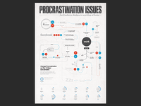 Procrastination Issues For Freelance Designers Working At Home