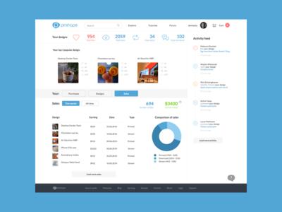 Dashboard ui dashboard e-commerce pinshape website clean white