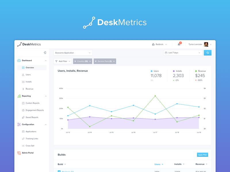 DeskMetrics Dashboard table interface map graph data dashboard ui deskmetrics saas software anayltics