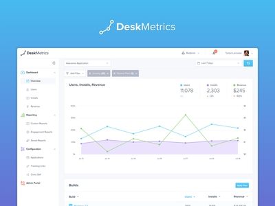 DeskMetrics Dashboard table interface map graph data dashboard ui deskmetrics saas software anayltics