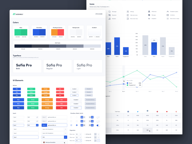 Assembly style guide dribbble