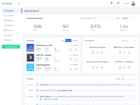 Company dashboard 2x