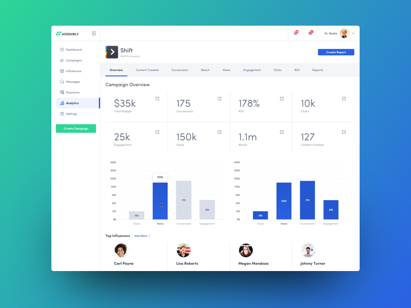 Assembly Analytics tabs user interface ui dashboard graph stats statistics analytics