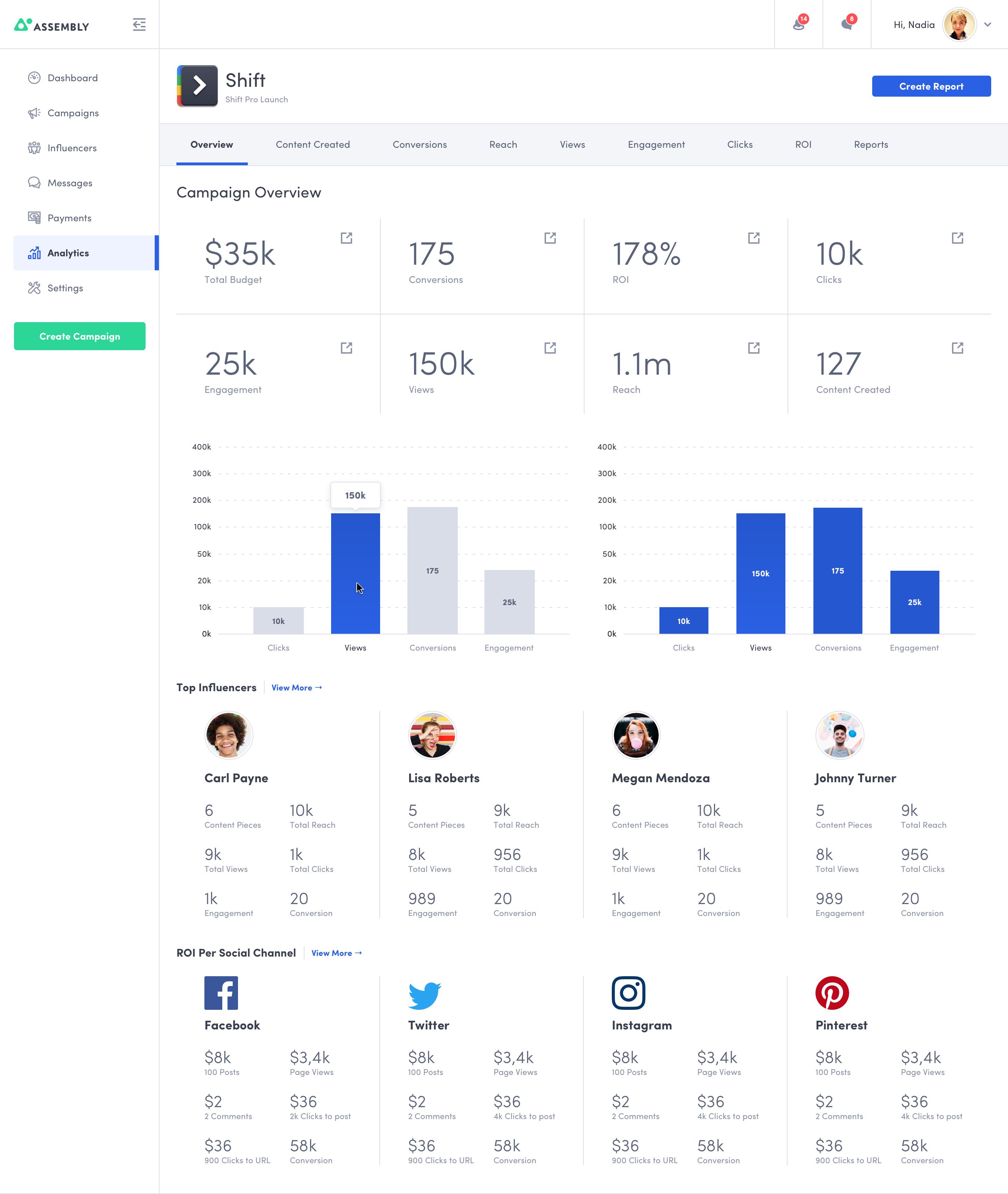 Analytics  overview tab  2x