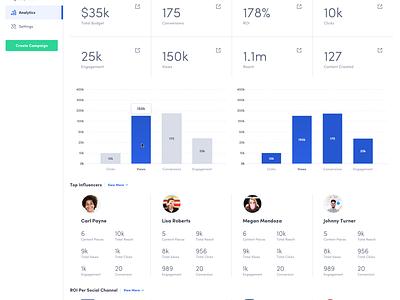 Assembly Analytics tabs user interface ui dashboard graph stats statistics analytics