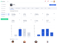 Analytics  overview tab  2x