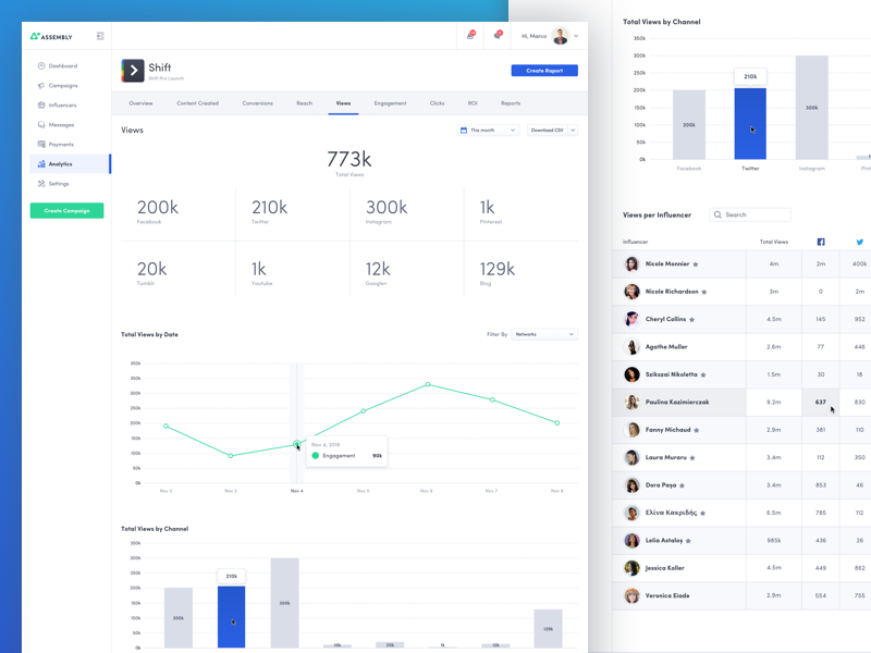 Analytics  views tab