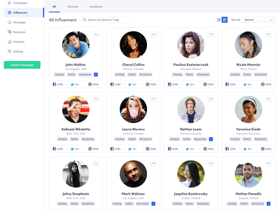 Influencers Page crm influencers influencer users user interface ui dashboard launch assembly