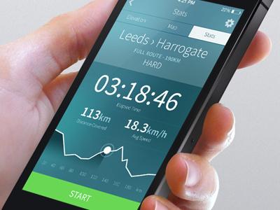 OS Ride app ui app design ux