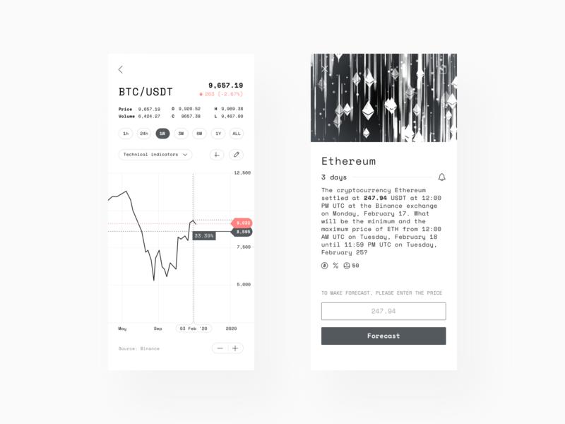 White theme for Paper trading app light mobile app ui trading app trading chart blockchain crypto mobile ui white ui