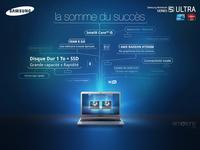 Samsung : La somme du succès