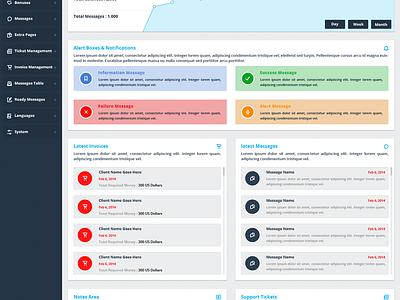 Msegati Dashboard msegati sms 7oroof.com dashboard admin dash redesign facebook twitter flat flatty ui kit