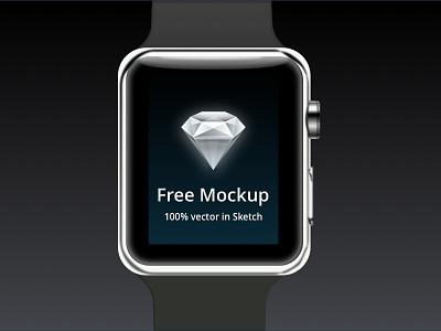 Watch Mockup apple watch apple watch wearable design mockup apple watch mockup free freebie sketch bohemian coding sketch3