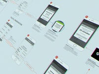 Lineless - Userflow/Wireframes