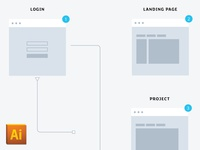 User Journey Template (Free Download)