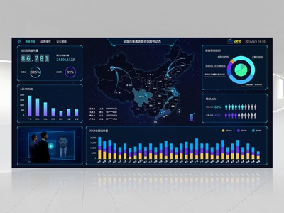 Data visualization big screen