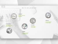 Accolades Concept Design for Being Website Theme