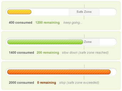 Calorie goal bars