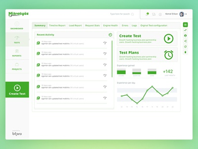 Mitralyoz Stress Test Web App/ Dashboard stress test dashboard web app mitralyoz