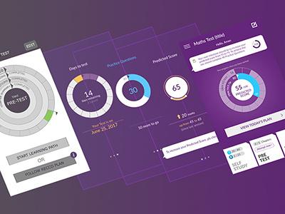 UI-UX journey product design app design app interaction ux ui