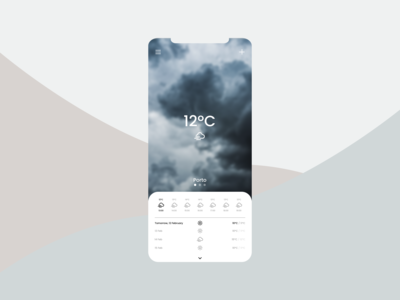 Daily UI 036 - Weather