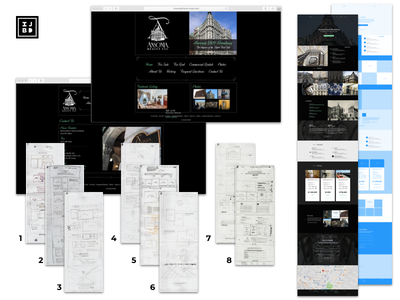 Ansonia NYC Website UX/UI research wireframe sketching ux design