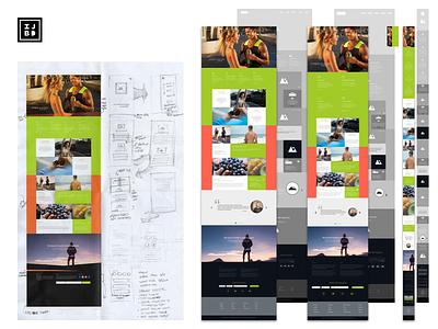 Fitness Website Breakdown sketching wireframe design