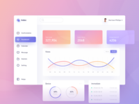 Daily UI / Day 006 & Dashboard
