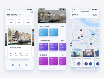 Travel Guide concept