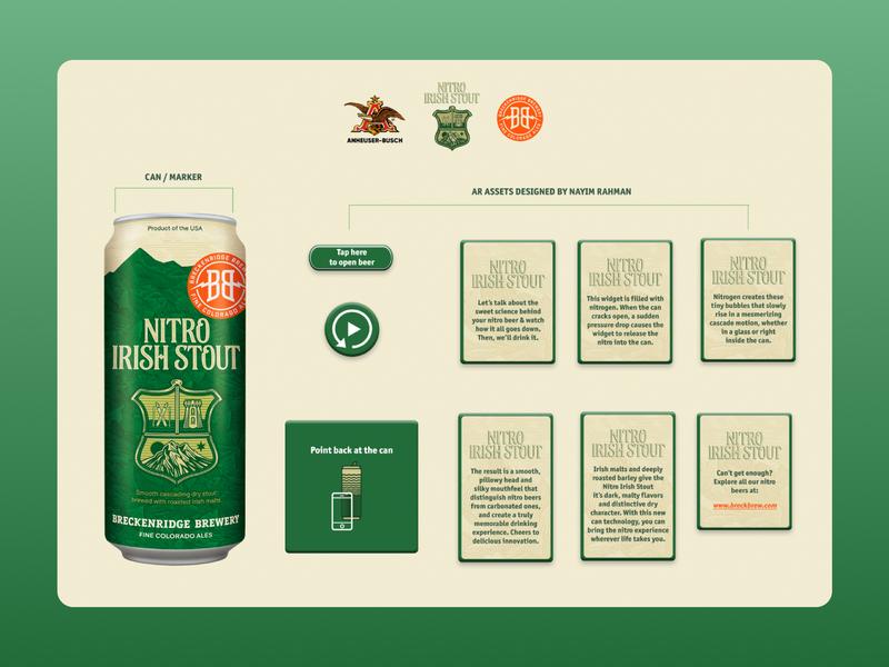 Nitro Irish Stout - Augmented Reality (AR) Asset Designs by Nayim