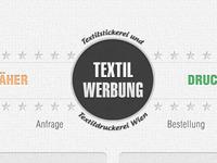 Textilwerbung