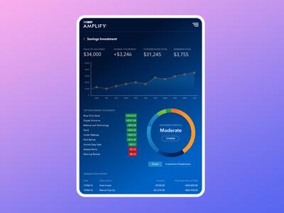Amplify Investment App