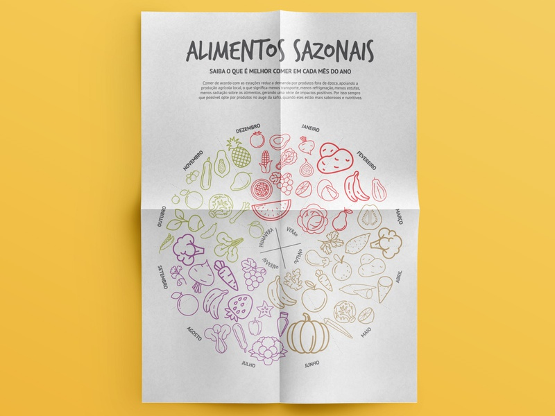 Brazilian Seasonal Food Infographic brazil icons sustainability nature cookbook cooking seasonal eating seasonal eating food information design infodesign infographic