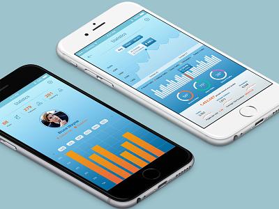 Infinity Mobile Ui Statistics ui kit psd free psd mobile ui mobile